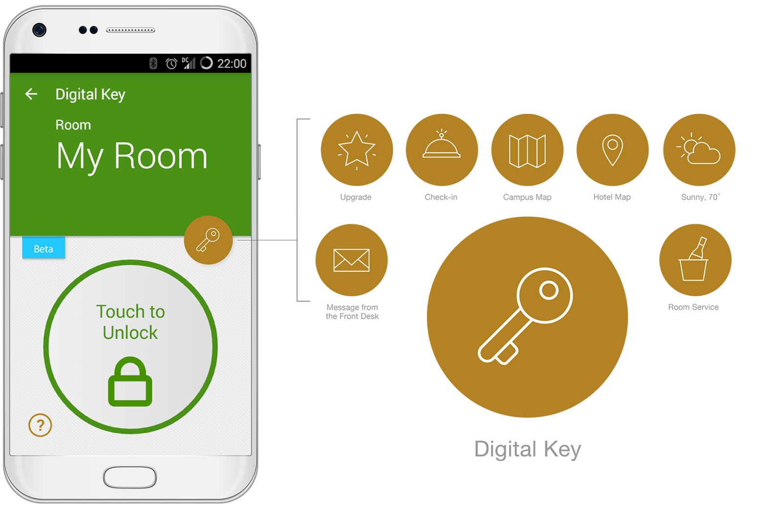 Android phone with circular key icon in gold with a diagram of the same key icon enlarged among other icons in the same graphic style